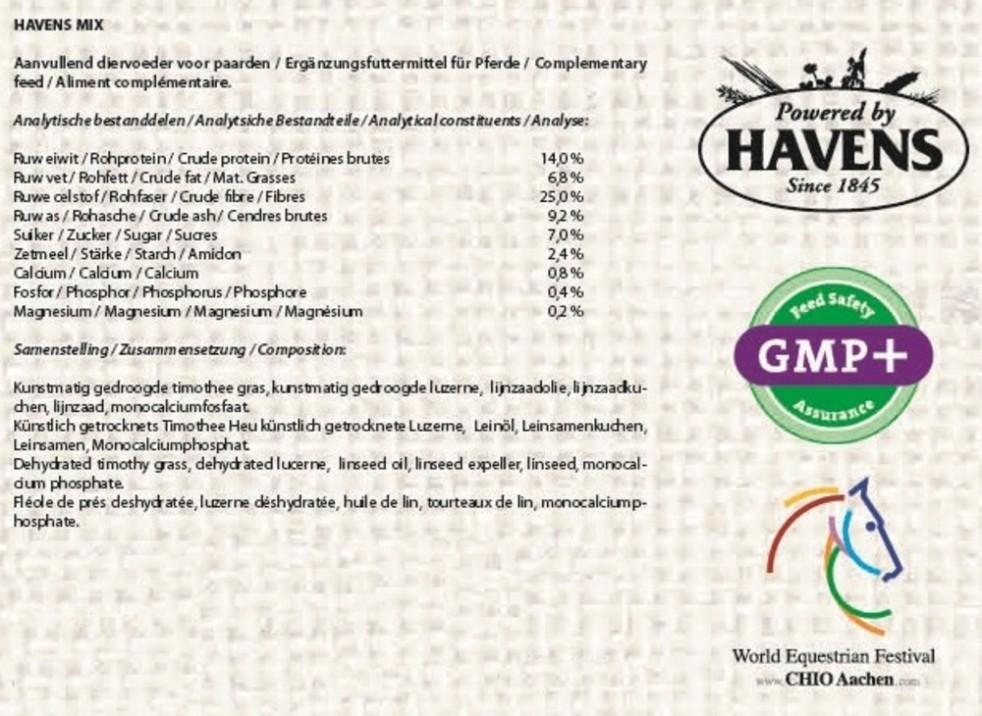 havens_mix_tuoteseloste